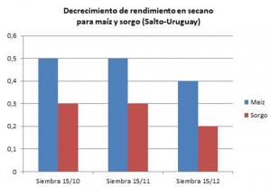 Fuente: Adaptado de Padrón et al. (2017)